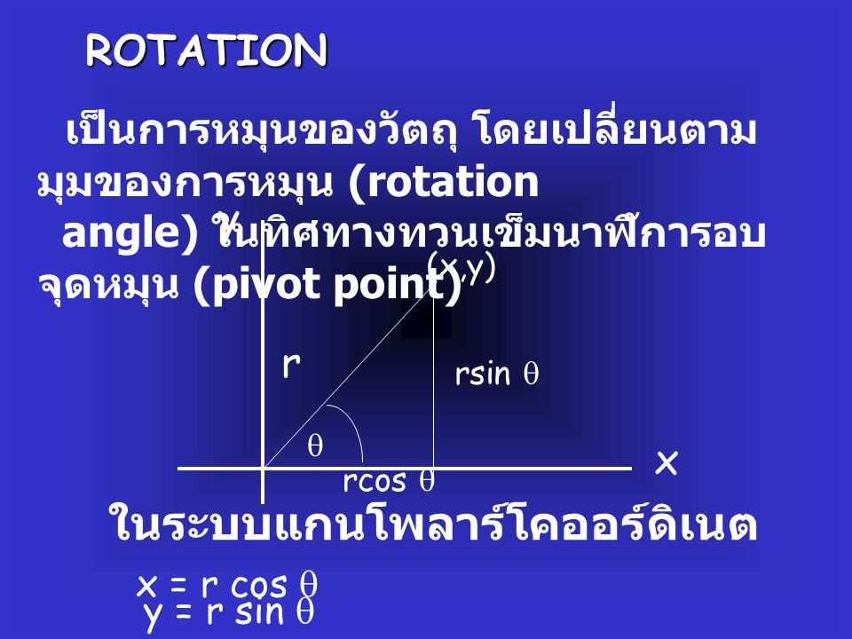 1 0 0 0 1 0 -xp –yp 1 Rotation About a Pivot Point 1 0 0 0 1 0 xp yp 1 = Cos  Sin  0 -Sin  Cos  0 0 0 1 Cos  Sin  0 -Sin  Cos  0 (1-Cos  )xp+ypsin  (1-Cos  )yp-xpsin  1