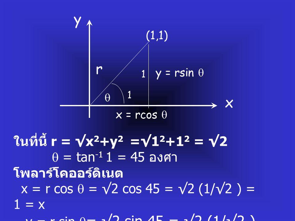 ในที่นี้ r = √x 2 +y 2 =√1 2 +1 2 = √2  = tan -1 1 = 45 องศา โพลาร์โคออร์ดิเนต x = r cos  = √2 cos 45 = √2 (1/√2 ) = 1 = x y = r sin  = √2 sin 45 = √2 (1/√2 ) = 1 = y r  y = rsin  x = rcos  (1,1) x y 1 1