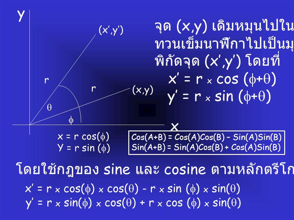 (x,y) (x',y') r r   จุด (x,y) เดิมหมุนไปในทิศทาง ทวนเข็มนาฬิกาไปเป็นมุม  จะได้ พิกัดจุด (x',y') โดยที่ x' = r x cos (  +  ) y' = r x sin (  +  ) โดยใช้กฎของ sine และ cosine ตามหลักตรีโกณมิติได้ x' = r x cos(  ) x cos(  ) - r x sin (  ) x sin(  ) y' = r x sin(  ) x cos(  ) + r x cos (  ) x sin(  ) x y x = r cos(  ) Y = r sin (  ) Cos(A+B) = Cos(A)Cos(B) – Sin(A)Sin(B) Sin(A+B) = Sin(A)Cos(B) + Cos(A)Sin(B)