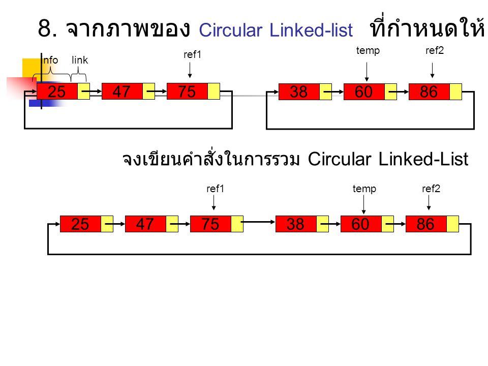 257547 ref1 infolink 388660 ref2temp 257547 ref1 388660 ref2temp 8. จากภาพของ Circular Linked-list ที่กำหนดให้ จงเขียนคำสั่งในการรวม Circular Linked-L