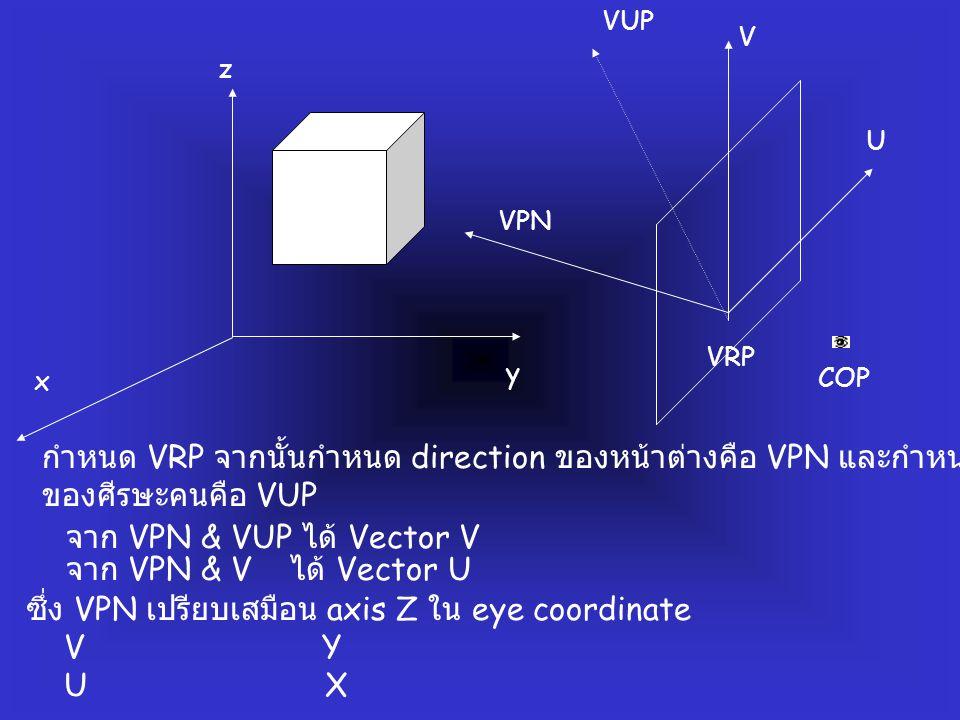 COP VRP VPN VUP กำหนด VRP จากนั้นกำหนด direction ของหน้าต่างคือ VPN และกำหนด direction ของศีรษะคนคือ VUP จาก VPN & VUP ได้ Vector V จาก VPN & V ได้ Ve