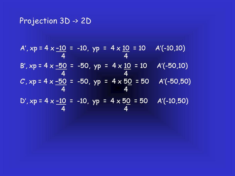 Projection 3D -> 2D A', xp = 4 x –10 = -10, yp = 4 x 10 = 10 A'(-10,10) 4 4 B', xp = 4 x –50 = -50, yp = 4 x 10 = 10 A'(-50,10) 4 4 C', xp = 4 x –50 =