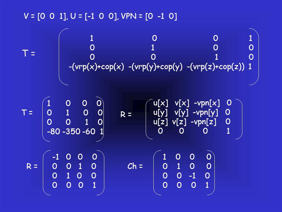 V = [0 0 1], U = [-1 0 0], VPN = [0 -1 0] 1 0 0 1 0 1 0 0 0 0 1 0 -(vrp(x)+cop(x) -(vrp(y)+cop(y) -(vrp(z)+cop(z)) 1 T = 1 0 0 0 0 1 0 0 0 0 1 0 -80 -