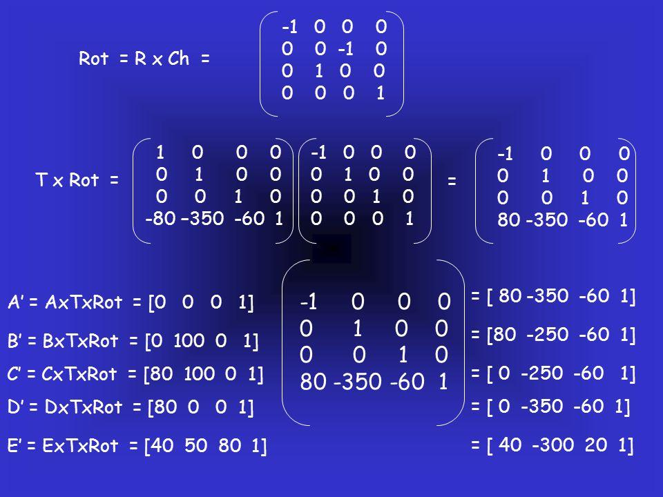 Rot = R x Ch = -1 0 0 0 0 0 -1 0 0 1 0 0 0 0 0 1 T x Rot = -1 0 0 0 0 1 0 0 0 0 1 0 0 0 0 1 1 0 0 0 0 1 0 0 0 0 1 0 -80 –350 -60 1 -1 0 0 0 0 1 0 0 0
