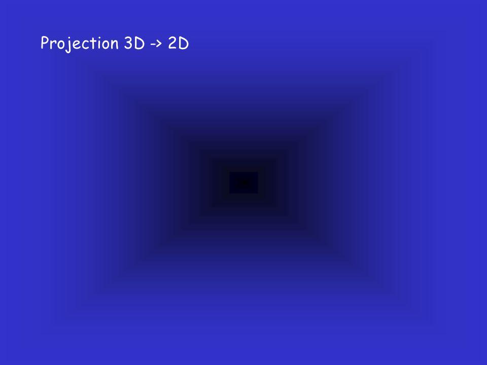 Projection 3D -> 2D