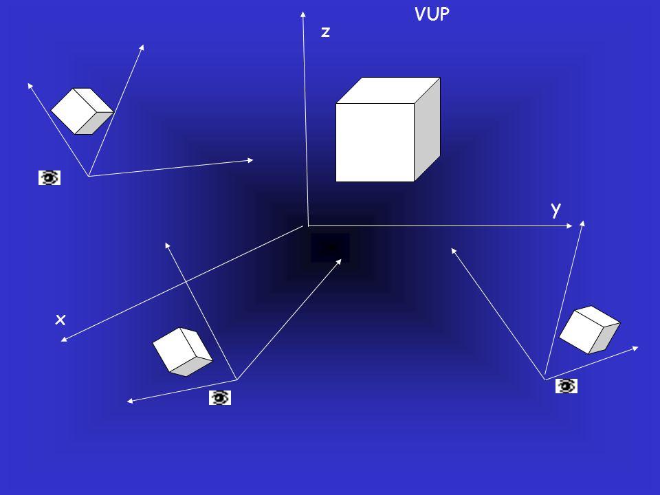 COP VRP VPN VUP V U x y z การสร้าง Eye Coordinate System ได้จากการใช้คุณสมบัติของ Vector V = VUP – (VUP.VPN)VPN ได้ vector v ตั้งฉากกับ vpn U = VPN x V ได้ vector u ตั้งฉากกับ vpn และ v