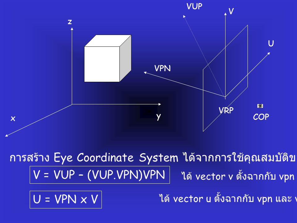 COP VRP VPN VUP V U x y z การสร้าง Eye Coordinate System ได้จากการใช้คุณสมบัติของ Vector V = VUP – (VUP.VPN)VPN ได้ vector v ตั้งฉากกับ vpn U = VPN x
