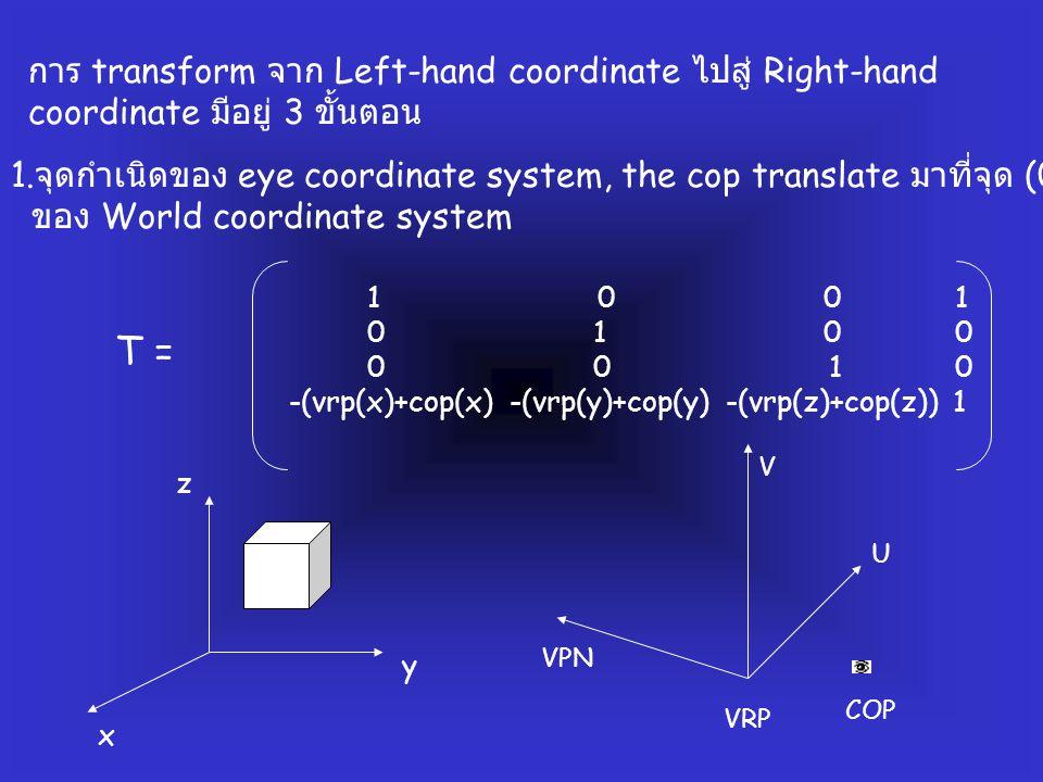 2.ทำการ Rotate โดย a. ให้แกน u ขนานกับแกน x ใน World Coordinate b.