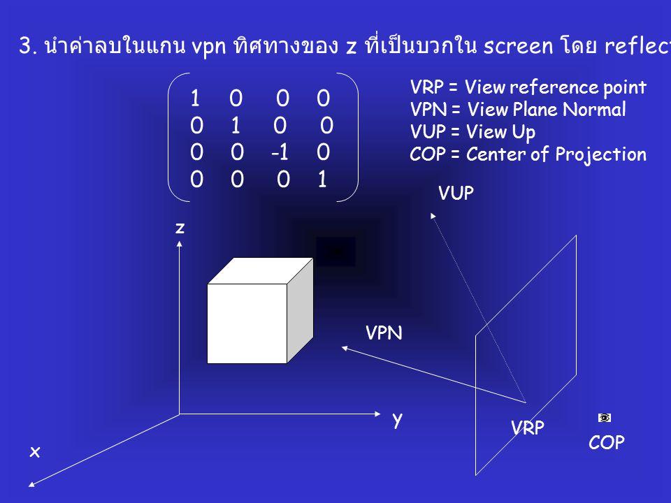 COP VRP VPN VUP กำหนด VRP จากนั้นกำหนด direction ของหน้าต่างคือ VPN และกำหนด direction ของศีรษะคนคือ VUP จาก VPN & VUP ได้ Vector V จาก VPN & V ได้ Vector U ซึ่ง VPN เปรียบเสมือน axis Z ใน eye coordinate V Y U X V U x y z