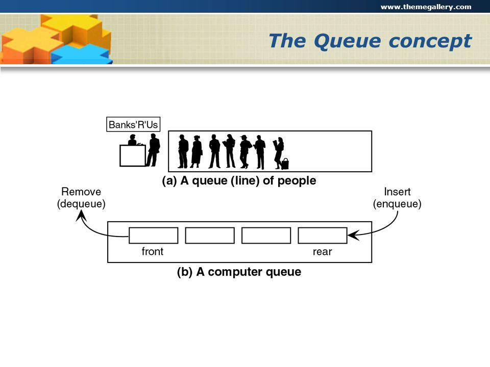 www.themegallery.com Company Logo The Queue concept
