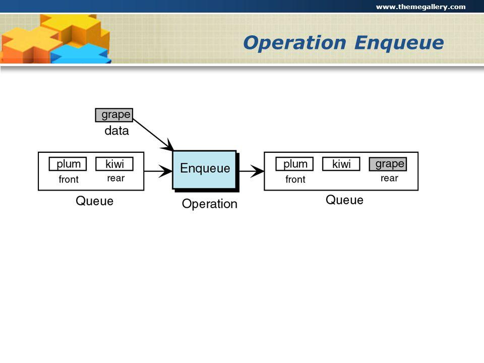 www.themegallery.com Company Logo Operation Enqueue