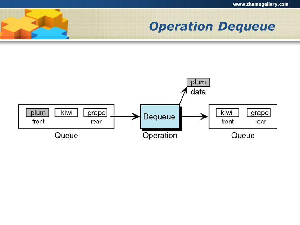www.themegallery.com Company Logo Operation Dequeue