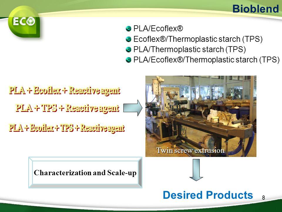 8 PLA/Ecoflex® Ecoflex®/Thermoplastic starch (TPS) PLA/Thermoplastic starch (TPS) PLA/Ecoflex®/Thermoplastic starch (TPS) Twin screw extrusion Charact