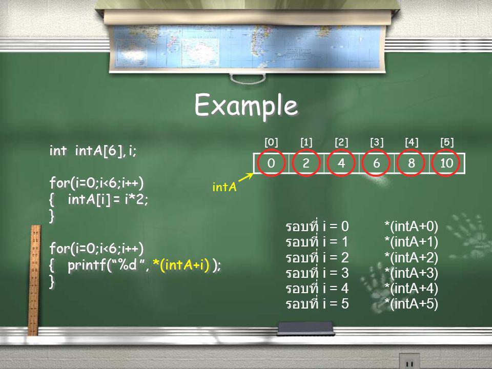 Example int intA[6], i; for(i=0;i<6;i++) {intA[i] = i*2; } for(i=0;i<6;i++) {printf( %d , *(intA+i) ); } int intA[6], i; for(i=0;i<6;i++) {intA[i] = i*2; } for(i=0;i<6;i++) {printf( %d , *(intA+i) ); } รอบที่ i = 0*(intA+0) 0246810 [0][1][2][3][4][5] intA รอบที่ i = 1*(intA+1) รอบที่ i = 2*(intA+2) รอบที่ i = 3*(intA+3) รอบที่ i = 4*(intA+4) รอบที่ i = 5*(intA+5)