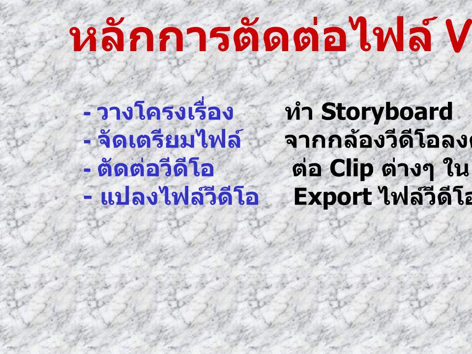 หลักการตัดต่อไฟล์ VDO - วางโครงเรื่อง ทำ Storyboard - จัดเตรียมไฟล์ จากกล้องวีดีโอลงคอมพิวเตอร์ - ตัดต่อวีดีโอ ต่อ Clip ต่างๆ ใน TimeLine - แปลงไฟล์วี