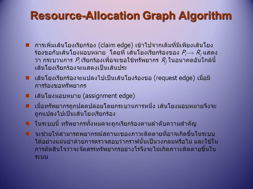Resource-Allocation Graph Algorithm n การเพิ่มเส้นโยงเรียกร้อง (claim edge) เข้าไปจากเดิมที่มีเพียงเส้นโยง ร้องขอกับเส้นโยงมอบหมาย โดยที่ เส้นโยงเรียก