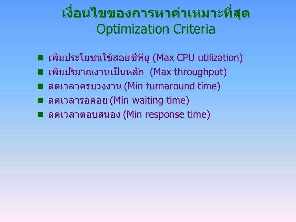 เงื่อนไขของการหาค่าเหมาะที่สุด Optimization Criteria n เพิ่มประโยชน์ใช้สอยซีพียู (Max CPU utilization) n เพิ่มปริมาณงานเป็นหลัก (Max throughput) n ลดเ
