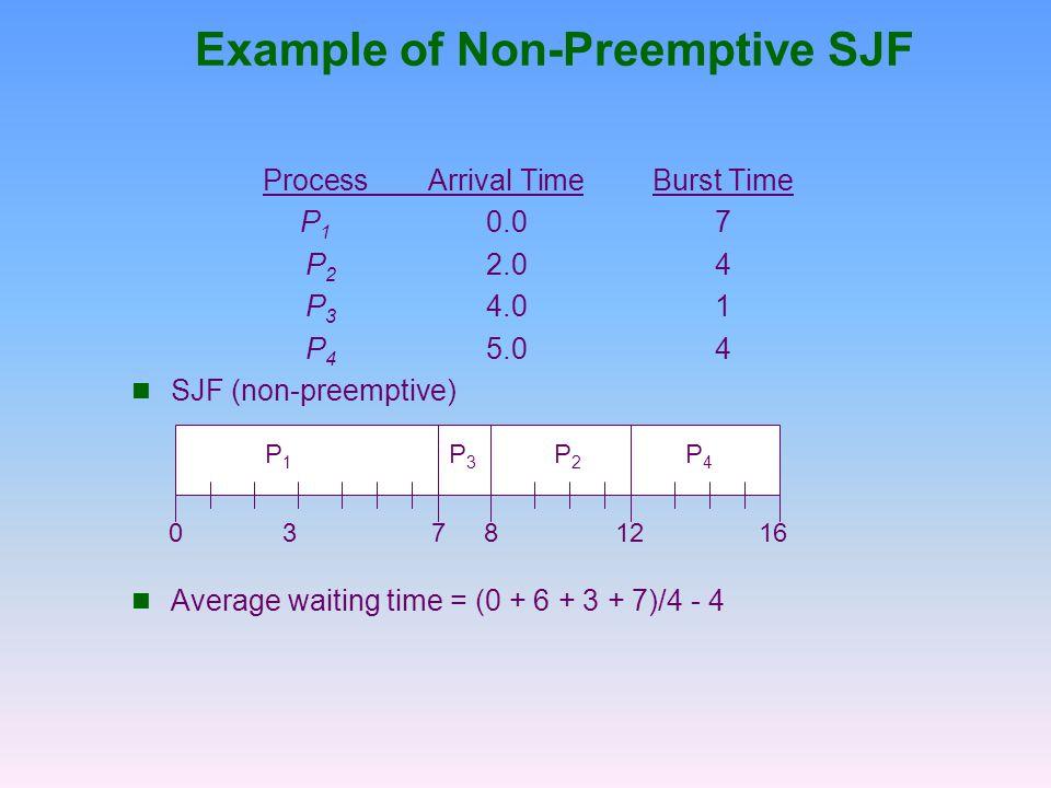 ProcessArrival TimeBurst Time P 1 0.07 P 2 2.04 P 3 4.01 P 4 5.04 SJF (non-preemptive) Average waiting time = (0 + 6 + 3 + 7)/4 - 4 Example of Non-Pre