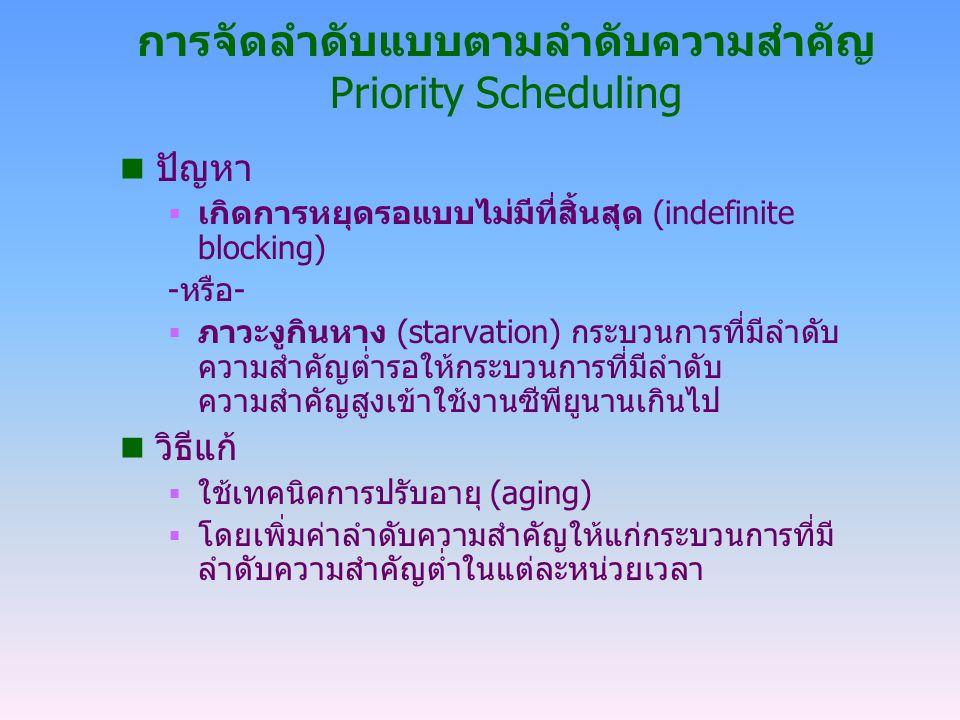 การจัดลำดับแบบตามลำดับความสำคัญ Priority Scheduling n ปัญหา  เกิดการหยุดรอแบบไม่มีที่สิ้นสุด (indefinite blocking) -หรือ-  ภาวะงูกินหาง (starvation)