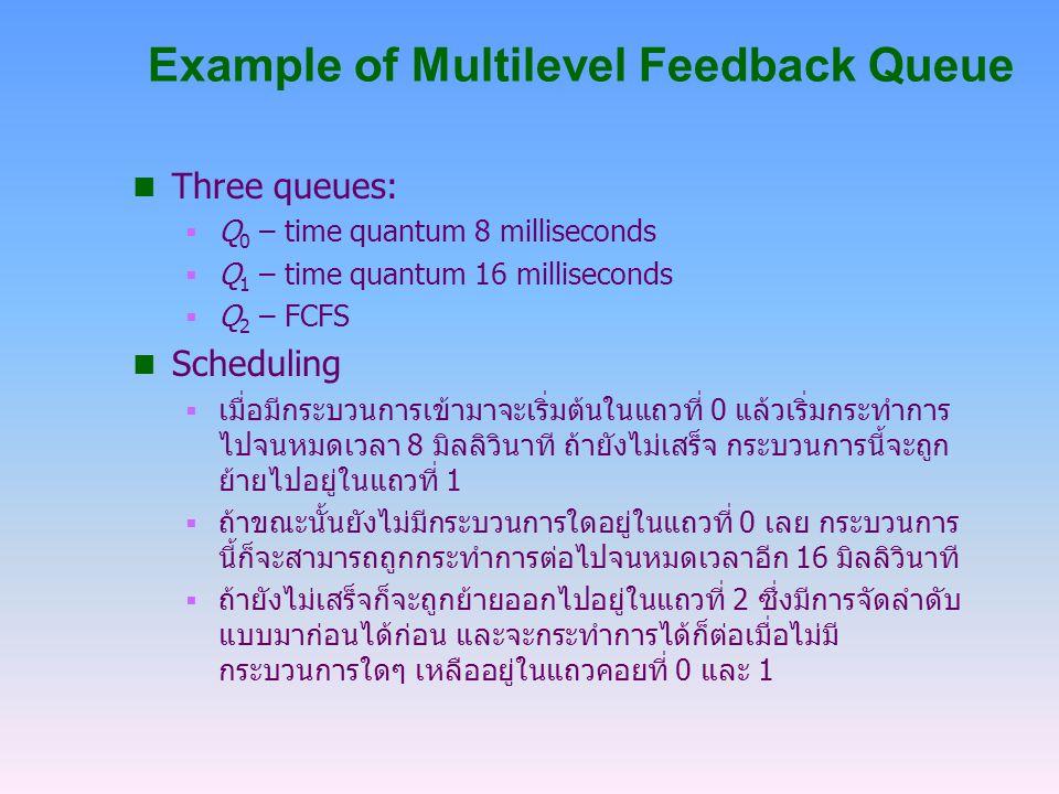 Example of Multilevel Feedback Queue n Three queues:  Q 0 – time quantum 8 milliseconds  Q 1 – time quantum 16 milliseconds  Q 2 – FCFS n Schedulin