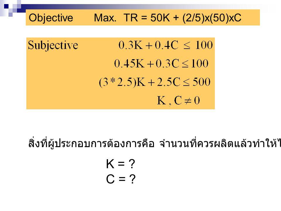 Objective Max. TR = 50K + (2/5)x(50)xC สิ่งที่ผู้ประกอบการต้องการคือ จำนวนที่ควรผลิตแล้วทำให้ได้รายได้สูงที่สุด K = ? C = ?
