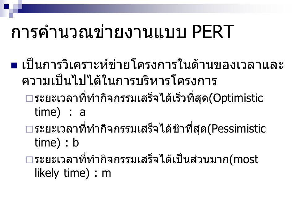 การคำนวณข่ายงานแบบ PERT เป็นการวิเคราะห์ข่ายโครงการในด้านของเวลาและ ความเป็นไปได้ในการบริหารโครงการ  ระยะเวลาที่ทำกิจกรรมเสร็จได้เร็วที่สุด (Optimistic time) : a  ระยะเวลาที่ทำกิจกรรมเสร็จได้ช้าที่สุด (Pessimistic time) : b  ระยะเวลาที่ทำกิจกรรมเสร็จได้เป็นส่วนมาก (most likely time) : m
