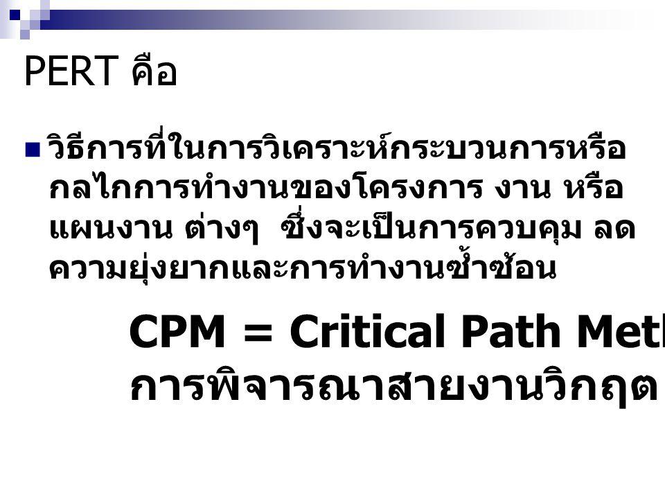 CPM = Critical Path Method การพิจารณาสายงานวิกฤต อาศัยข่ายงาน (network) แสดงความสัมพันธ์ของ งานต่างๆ ในโครงการที่มีตำแหน่งงานเป็นจุดรวม และจุดแยกของกลุ่มงานต่างๆ ข้อแตกต่างของ CPM และ PERT คือ CPM จะ แสดงงานและระยะเวลาของงานที่จะเกิดปัญหาขึ้น ในอนาคต