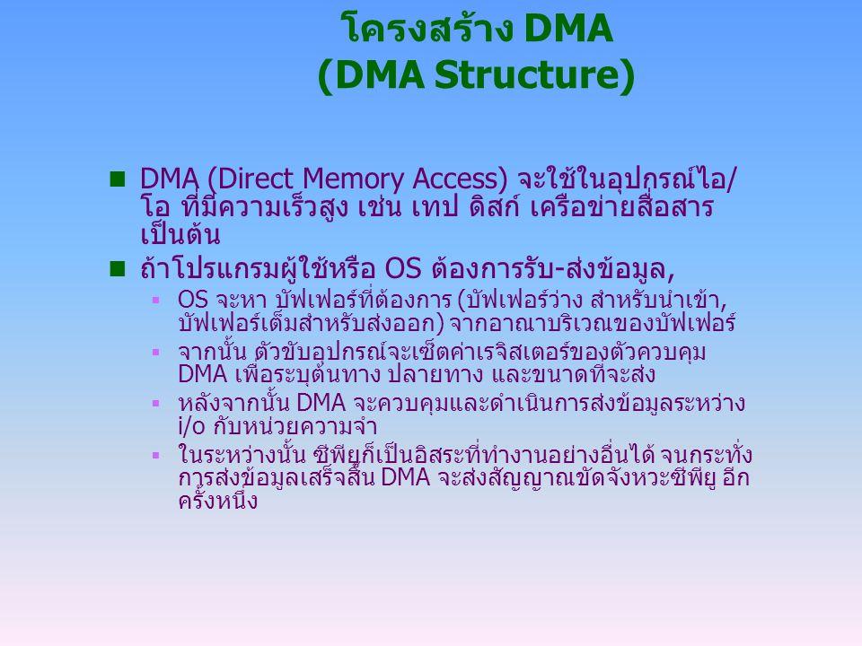 โครงสร้าง DMA (DMA Structure) n DMA (Direct Memory Access) จะใช้ในอุปกรณ์ไอ/ โอ ที่มีความเร็วสูง เช่น เทป ดิสก์ เครือข่ายสื่อสาร เป็นต้น n ถ้าโปรแกรมผ