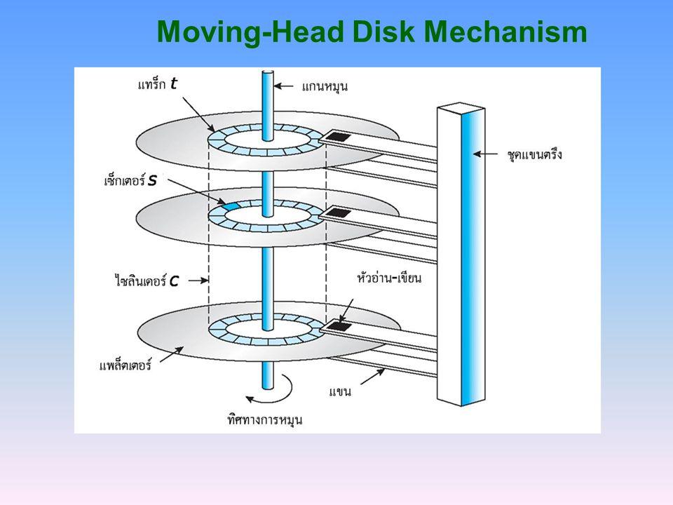 Moving-Head Disk Mechanism