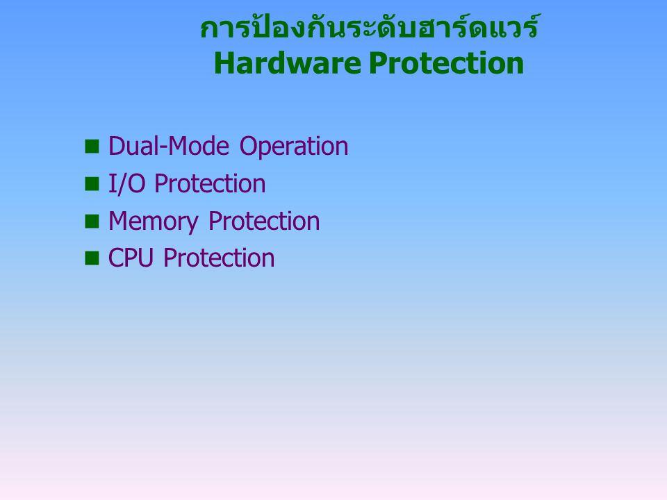 การป้องกันระดับฮาร์ดแวร์ Hardware Protection n Dual-Mode Operation n I/O Protection n Memory Protection n CPU Protection