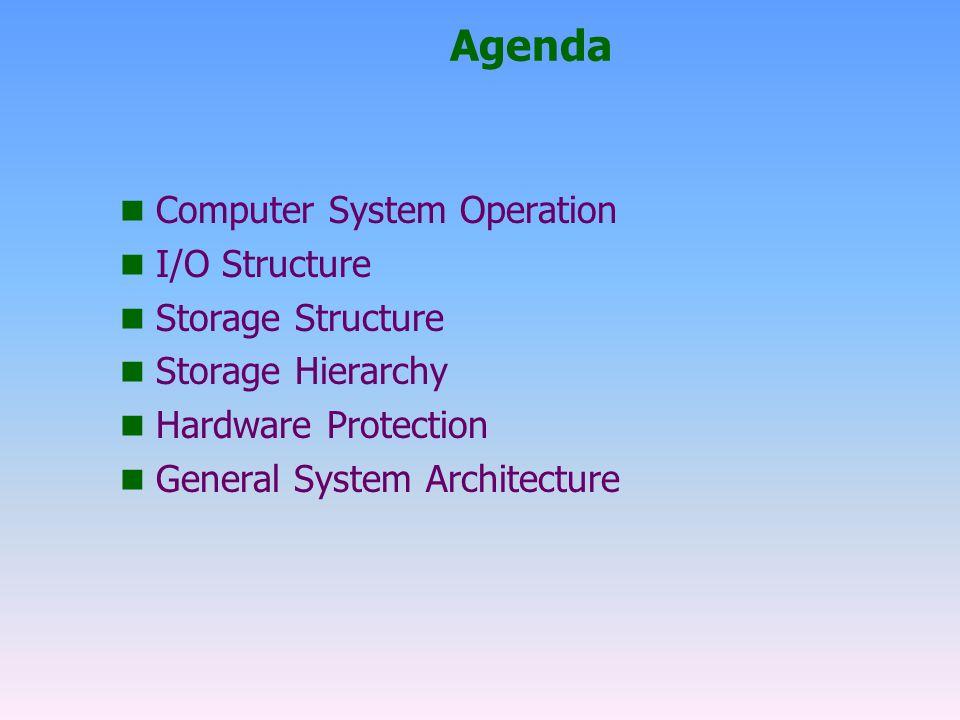 ปฏิบัติการของระบบคอมพิวเตอร์ (computer-system operation) n ระบบคอมพิวเตอร์ขนาดใหญ่ปัจจุบันประกอบด้วย ซีพียู และกลุ่ม ของตัวควบคุมอุปกรณ์ (device controller) ซึ่งเชื่อมต่อเพื่อ เข้าถึงหน่วยความจำผ่านทางบัสระบบ (system bus) n อุปกรณ์แต่ละชนิดจะมีตัวควบคุมอุปกรณ์เฉพาะแยกจากกัน โดย มี local buffer n ซีพียูและตัวควบคุมอุปกรณ์ทั้งหมดสามารถทำงานไปพร้อมๆ กัน ได้ n ซีพียูจะย้ายข้อมูลเข้า/ออกระหว่างหน่วยความจำหลักกับ local buffer n ตัวควบคุมอุปกรณ์จะบอกซีพียูว่าอุปกรณ์ทำงานเสร็จแล้วหรือยัง โดยวิธีขัดจังหวะ (interrupt) n เพื่อประกันว่าลำดับการเข้าถึงหน่วยความจำนี้เป็นไปอย่าง ถูกต้อง จะเป็นหน้าที่ของตัวควบคุมหน่วยความจำที่จะเป็นผู้คอย จัดจังหวะ