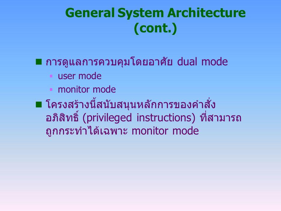 General System Architecture (cont.) n การดูแลการควบคุมโดยอาศัย dual mode  user mode  monitor mode n โครงสร้างนี้สนับสนุนหลักการของคำสั่ง อภิสิทธิ์ (