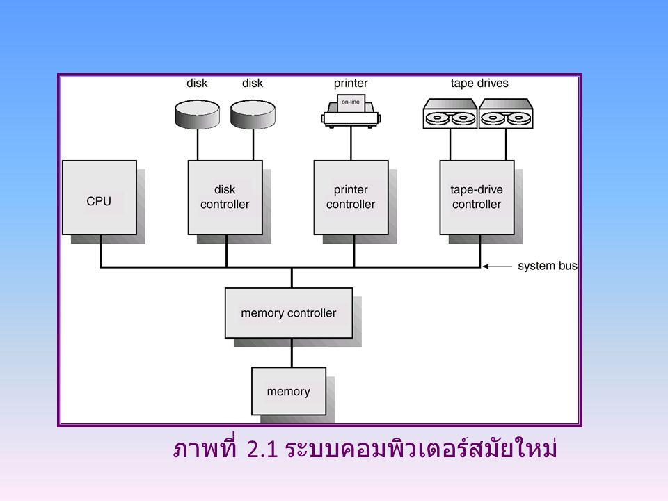 โครงสร้าง DMA (DMA Structure) n DMA (Direct Memory Access) จะใช้ในอุปกรณ์ไอ/ โอ ที่มีความเร็วสูง เช่น เทป ดิสก์ เครือข่ายสื่อสาร เป็นต้น n ถ้าโปรแกรมผู้ใช้หรือ OS ต้องการรับ-ส่งข้อมูล,  OS จะหา บัฟเฟอร์ที่ต้องการ (บัฟเฟอร์ว่าง สำหรับนำเข้า, บัฟเฟอร์เต็มสำหรับส่งออก) จากอาณาบริเวณของบัฟเฟอร์  จากนั้น ตัวขับอุปกรณ์จะเซ็ตค่าเรจิสเตอร์ของตัวควบคุม DMA เพื่อระบุต้นทาง ปลายทาง และขนาดที่จะส่ง  หลังจากนั้น DMA จะควบคุมและดำเนินการส่งข้อมูลระหว่าง i/o กับหน่วยความจำ  ในระหว่างนั้น ซีพียูก็เป็นอิสระที่ทำงานอย่างอื่นได้ จนกระทั่ง การส่งข้อมูลเสร็จสิ้น DMA จะส่งสัญญาณขัดจังหวะซีพียู อีก ครั้งหนึ่ง