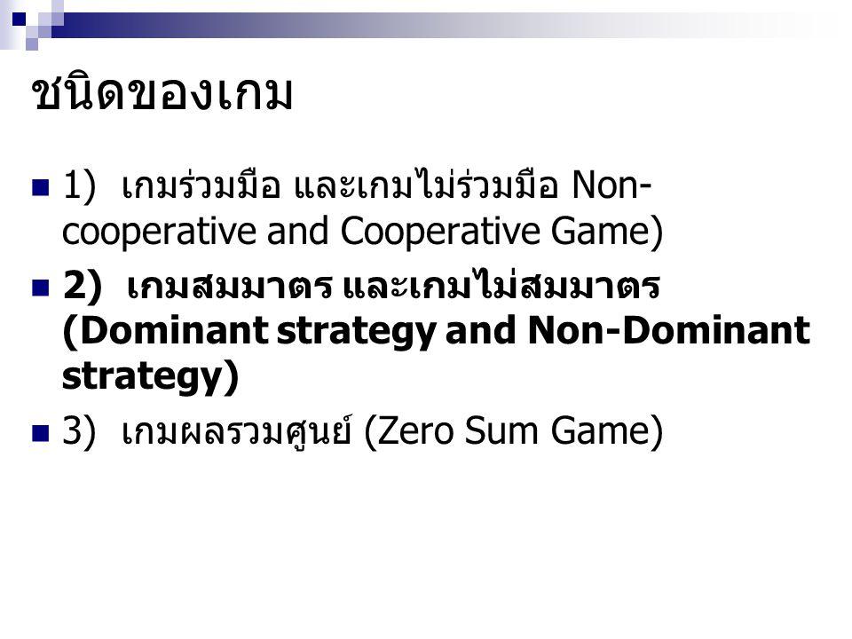 ชนิดของเกม 1) เกมร่วมมือ และเกมไม่ร่วมมือ Non- cooperative and Cooperative Game) 2) เกมสมมาตร และเกมไม่สมมาตร (Dominant strategy and Non-Dominant strategy) 3) เกมผลรวมศูนย์ (Zero Sum Game)