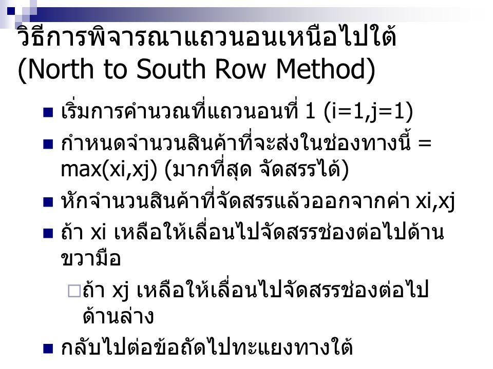 วิธีการพิจารณาแถวนอนเหนือไปใต้ (North to South Row Method) เริ่มการคำนวณที่แถวนอนที่ 1 (i=1,j=1) กำหนดจำนวนสินค้าที่จะส่งในช่องทางนี้ = max(xi,xj) ( มากที่สุด จัดสรรได้ ) หักจำนวนสินค้าที่จัดสรรแล้วออกจากค่า xi,xj ถ้า xi เหลือให้เลื่อนไปจัดสรรช่องต่อไปด้าน ขวามือ  ถ้า xj เหลือให้เลื่อนไปจัดสรรช่องต่อไป ด้านล่าง กลับไปต่อข้อถัดไปทะแยงทางใต้