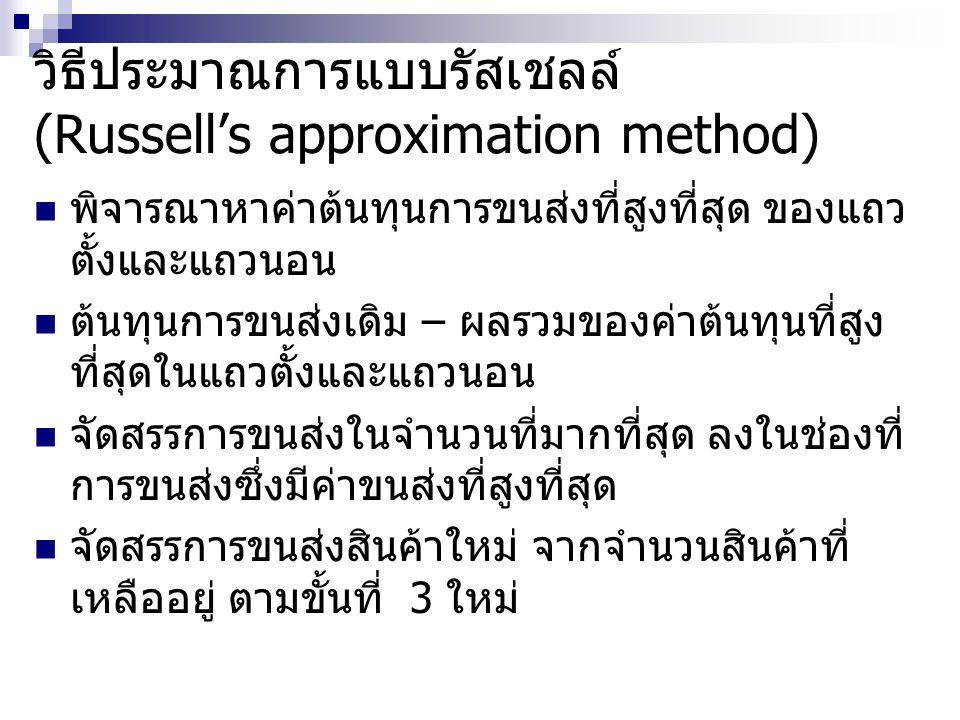 วิธีประมาณการแบบรัสเชลล์ (Russell's approximation method) พิจารณาหาค่าต้นทุนการขนส่งที่สูงที่สุด ของแถว ตั้งและแถวนอน ต้นทุนการขนส่งเดิม – ผลรวมของค่าต้นทุนที่สูง ที่สุดในแถวตั้งและแถวนอน จัดสรรการขนส่งในจำนวนที่มากที่สุด ลงในช่องที่ การขนส่งซึ่งมีค่าขนส่งที่สูงที่สุด จัดสรรการขนส่งสินค้าใหม่ จากจำนวนสินค้าที่ เหลืออยู่ ตามขั้นที่ 3 ใหม่