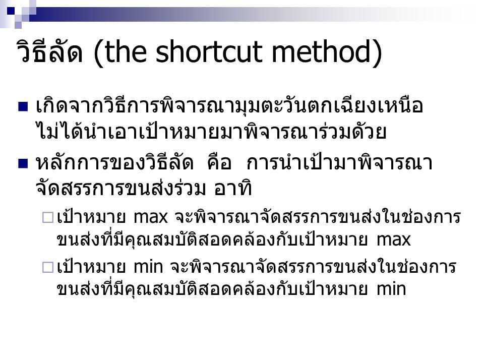 วิธีลัด (the shortcut method) เกิดจากวิธีการพิจารณามุมตะวันตกเฉียงเหนือ ไม่ได้นำเอาเป้าหมายมาพิจารณาร่วมดัวย หลักการของวิธีลัด คือ การนำเป้ามาพิจารณา จัดสรรการขนส่งร่วม อาทิ  เป้าหมาย max จะพิจารณาจัดสรรการขนส่งในช่องการ ขนส่งที่มีคุณสมบัติสอดคล้องกับเป้าหมาย max  เป้าหมาย min จะพิจารณาจัดสรรการขนส่งในช่องการ ขนส่งที่มีคุณสมบัติสอดคล้องกับเป้าหมาย min