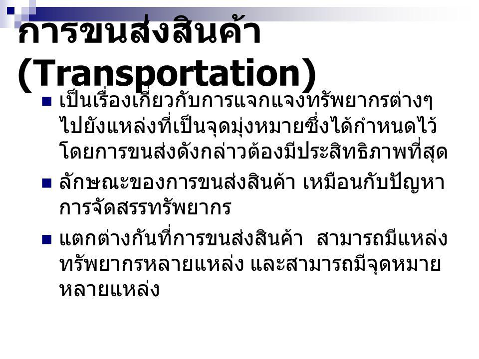 การขนส่งสินค้า (Transportation) เป็นเรื่องเกี่ยวกับการแจกแจงทรัพยากรต่างๆ ไปยังแหล่งที่เป็นจุดมุ่งหมายซึ่งได้กำหนดไว้ โดยการขนส่งดังกล่าวต้องมีประสิทธิภาพที่สุด ลักษณะของการขนส่งสินค้า เหมือนกับปัญหา การจัดสรรทรัพยากร แตกต่างกันที่การขนส่งสินค้า สามารถมีแหล่ง ทรัพยากรหลายแหล่ง และสามารถมีจุดหมาย หลายแหล่ง