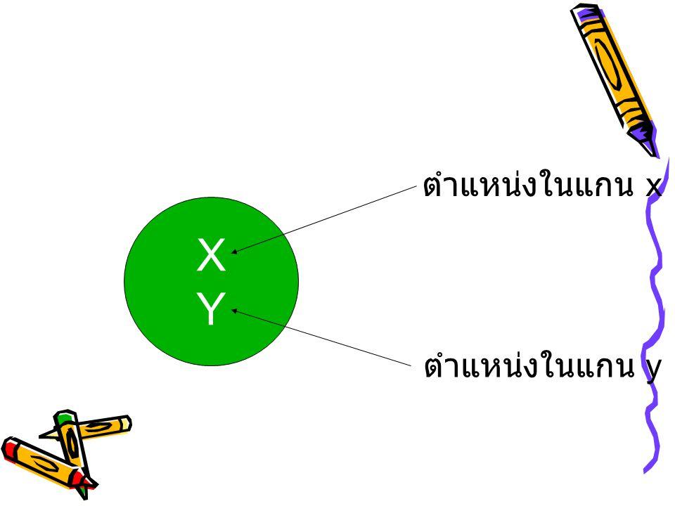 XYXY ตำแหน่งในแกน x ตำแหน่งในแกน y