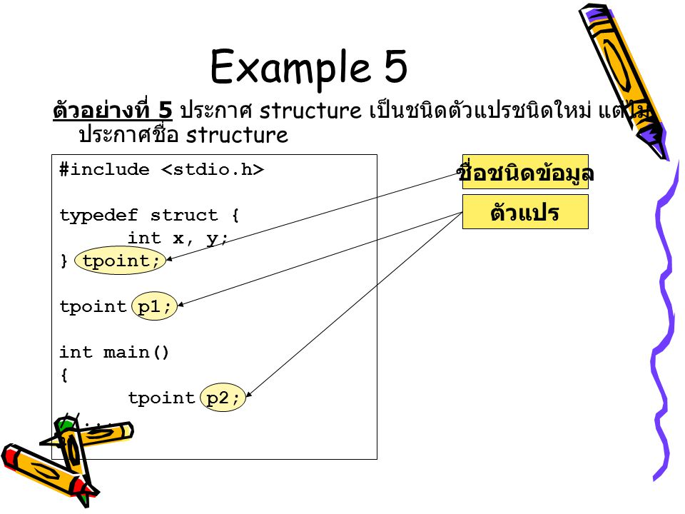 Example 5 ตัวอย่างที่ 5 ประกาศ structure เป็นชนิดตัวแปรชนิดใหม่ แต่ไม่ ประกาศชื่อ structure ตัวแปรชื่อชนิดข้อมูล #include typedef struct { int x, y; }