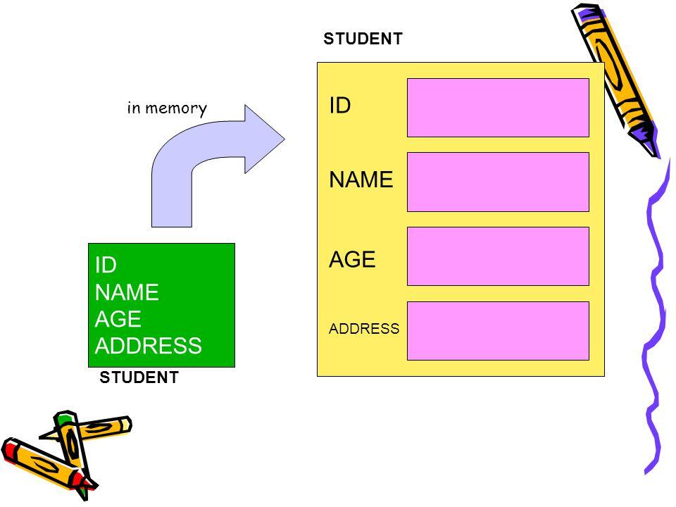 in memory ID COURSE GRADE ID COURSE ID[4] GRADE[4] GRADE