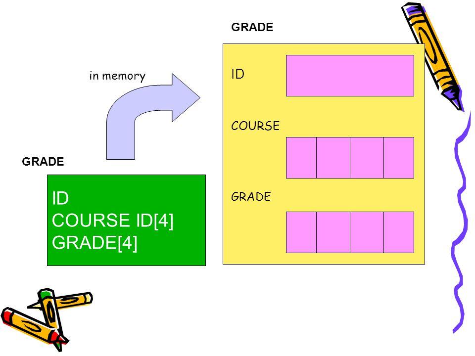 Example 4 ตัวอย่างที่ 4 ประกาศ structure เป็นชนิดตัวแปรชนิดใหม่ พร้อม ประกาศชื่อโครงสร้าง ชื่อโครงสร้างชื่อชนิดข้อมูลตัวแปร #include typedef struct spoint { int x, y; } tpoint; tpoint p1; struct spoint p2; int main() { tpoint p3; struct spoint p4; //...