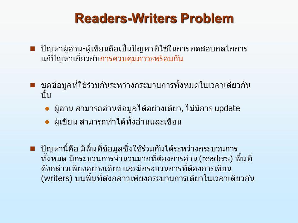 Readers-Writers Problem n ปัญหาผู้อ่าน-ผู้เขียนถือเป็นปัญหาที่ใช้ในการทดสอบกลไกการ แก้ปัญหาเกี่ยวกับการควบคุมภาวะพร้อมกัน n ชุดข้อมูลที่ใช้ร่วมกันระหว่างกระบวนการทั้งหมดในเวลาเดียวกัน นั้น l ผู้อ่าน สามารถอ่านข้อมูลได้อย่างเดียว, ไม่มีการ update l ผู้เขียน สามารถทำได้ทั้งอ่านและเขียน n ปัญหานี้คือ มีพื้นที่ข้อมูลซึ่งใช้ร่วมกันได้ระหว่างกระบวนการ ทั้งหมด มีกระบวนการจำนวนมากที่ต้องการอ่าน (readers) พื้นที่ ดังกล่าวเพียงอย่างเดียว และมีกระบวนการที่ต้องการเขียน (writers) บนพื้นที่ดังกล่าวเพียงกระบวนการเดียวในเวลาเดียวกัน