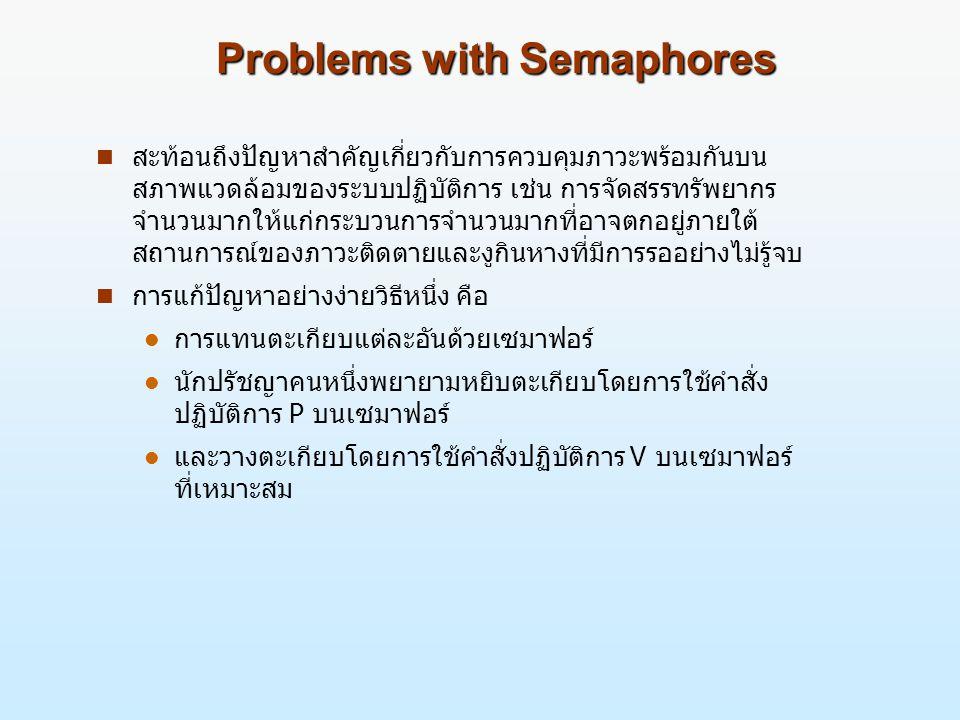 Problems with Semaphores n สะท้อนถึงปัญหาสำคัญเกี่ยวกับการควบคุมภาวะพร้อมกันบน สภาพแวดล้อมของระบบปฏิบัติการ เช่น การจัดสรรทรัพยากร จำนวนมากให้แก่กระบวนการจำนวนมากที่อาจตกอยู่ภายใต้ สถานการณ์ของภาวะติดตายและงูกินหางที่มีการรออย่างไม่รู้จบ n การแก้ปัญหาอย่างง่ายวิธีหนึ่ง คือ l การแทนตะเกียบแต่ละอันด้วยเซมาฟอร์ l นักปรัชญาคนหนึ่งพยายามหยิบตะเกียบโดยการใช้คำสั่ง ปฏิบัติการ P บนเซมาฟอร์ l และวางตะเกียบโดยการใช้คำสั่งปฏิบัติการ V บนเซมาฟอร์ ที่เหมาะสม