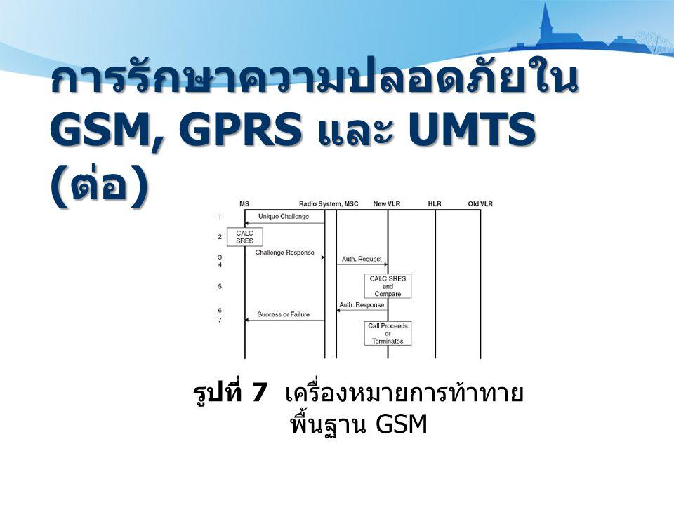 การรักษาความปลอดภัยใน GSM, GPRS และ UMTS ( ต่อ ) รูปที่ 7 เครื่องหมายการท้าทาย พื้นฐาน GSM