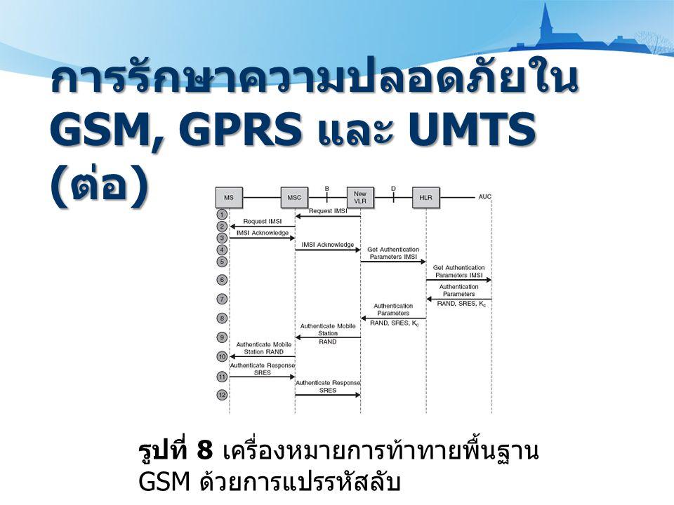 รูปที่ 8 เครื่องหมายการท้าทายพื้นฐาน GSM ด้วยการแปรรหัสลับ การรักษาความปลอดภัยใน GSM, GPRS และ UMTS ( ต่อ )