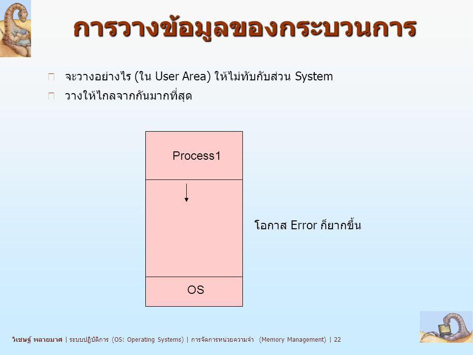วิเชษฐ์ พลายมาศ   ระบบปฏิบัติการ (OS: Operating Systems)   การจัดการหน่วยความจำ (Memory Management)   22 การวางข้อมูลของกระบวนการ n จะวางอย่างไร (ใน User Area) ให้ไม่ทับกับส่วน System n วางให้ไกลจากกันมากที่สุด OS Process1 โอกาส Error ก็ยากขึ้น