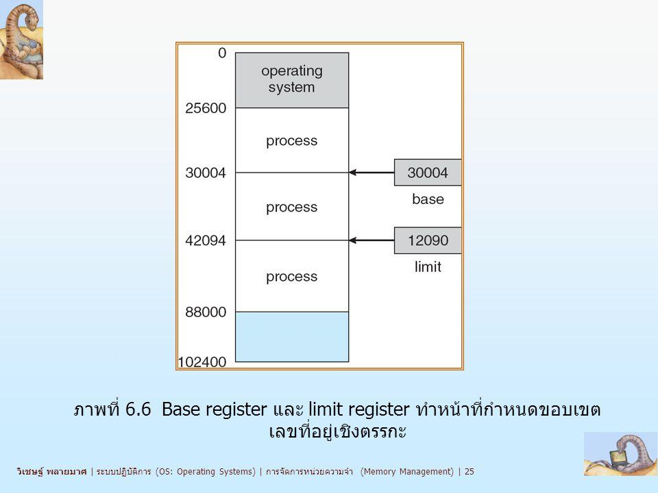 วิเชษฐ์ พลายมาศ   ระบบปฏิบัติการ (OS: Operating Systems)   การจัดการหน่วยความจำ (Memory Management)   25 ภาพที่ 6.6 Base register และ limit register ทำหน้าที่กำหนดขอบเขต เลขที่อยู่เชิงตรรกะ