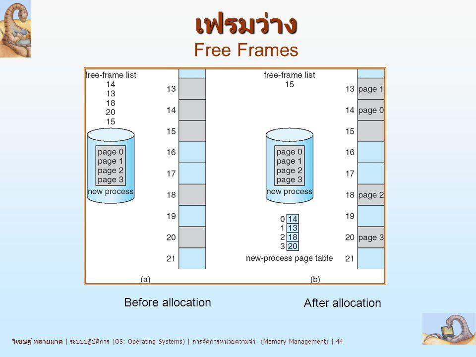 วิเชษฐ์ พลายมาศ   ระบบปฏิบัติการ (OS: Operating Systems)   การจัดการหน่วยความจำ (Memory Management)   44 เฟรมว่าง เฟรมว่าง Free Frames Before allocation After allocation