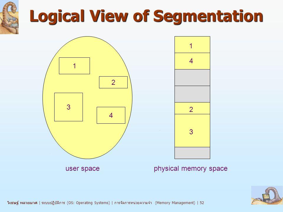 วิเชษฐ์ พลายมาศ   ระบบปฏิบัติการ (OS: Operating Systems)   การจัดการหน่วยความจำ (Memory Management)   52 Logical View of Segmentation 1 3 2 4 1 4 2 3 user spacephysical memory space